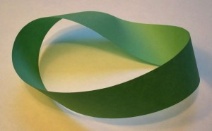 Möbius strip